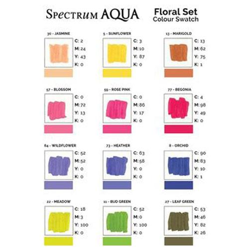 12 Rotuladores Spectrum Aqua - Floral